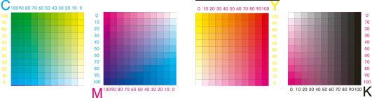 CMYK Druckfarben zum Bedrucken von Masken